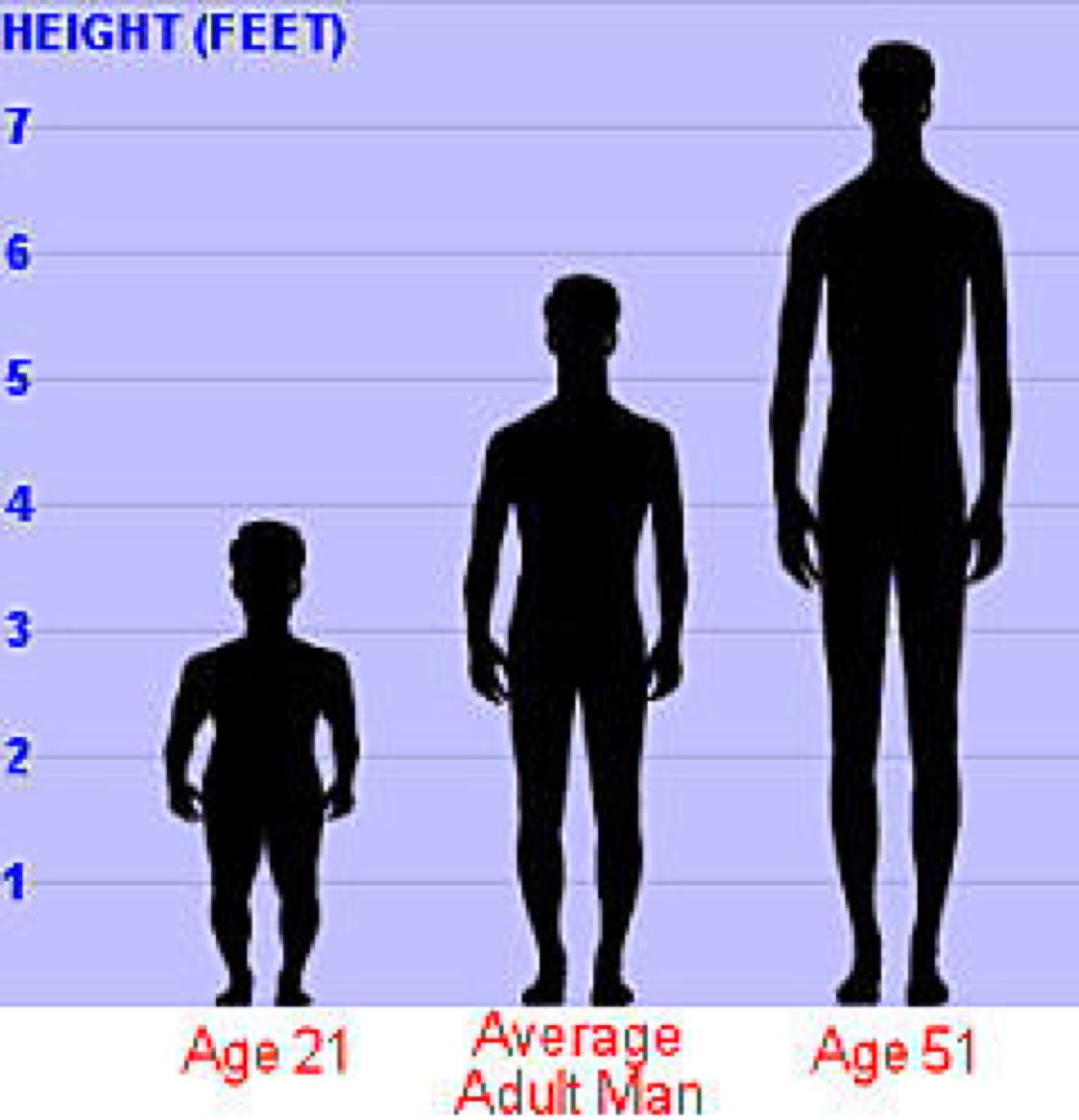 Фото уменьшения роста человека 6