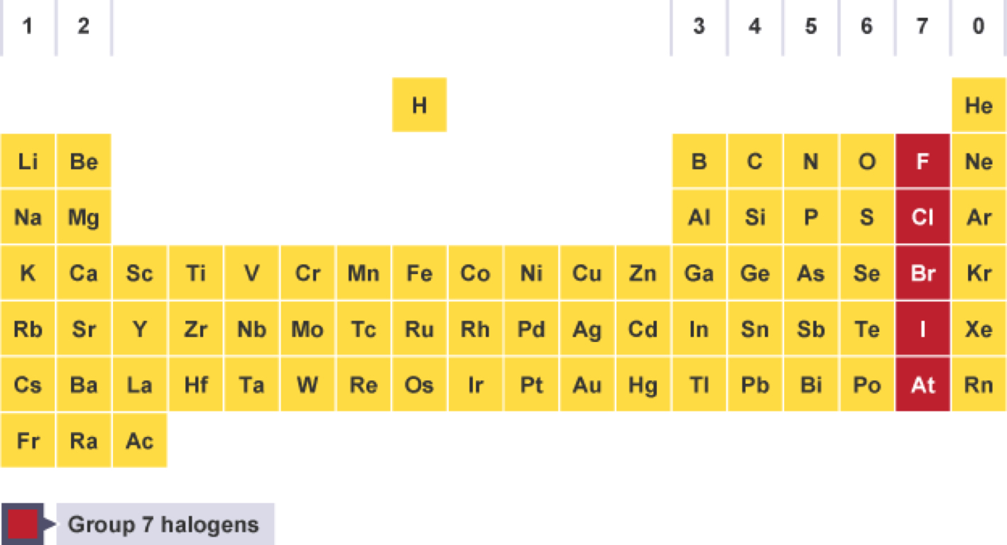Periodic table by tom wood gamestrikefo Images