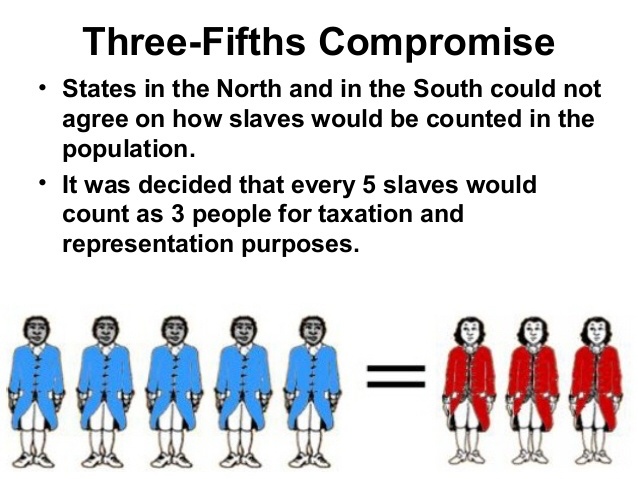 Image result for 3/5 compromise