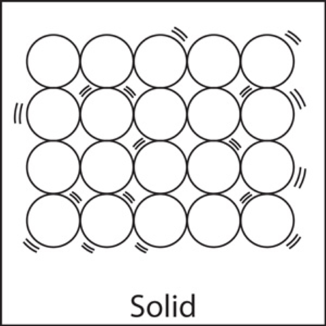 Solid Particles Vatozozdevelopment