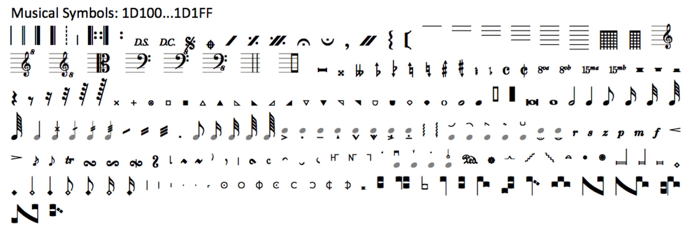 Practical music theory by kathy mudd biocorpaavc