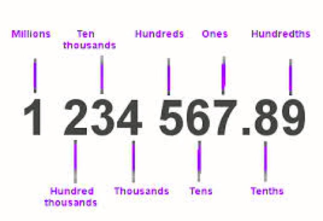 Math vocabulary by sophia herring nvjuhfo Images