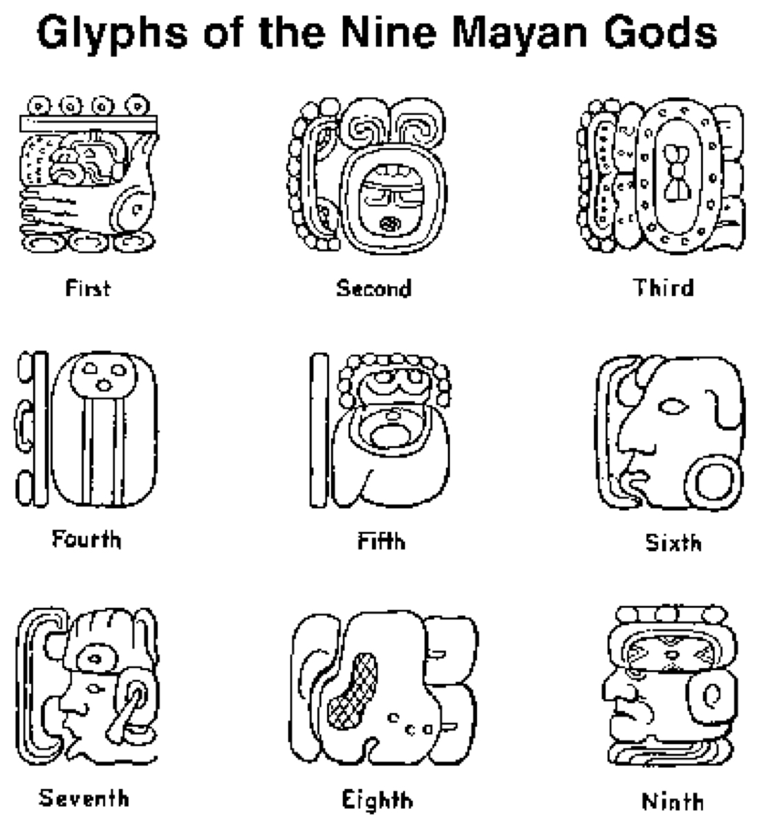 List Of Synonyms And Antonyms Of The Word Mayan Gods And Goddesses