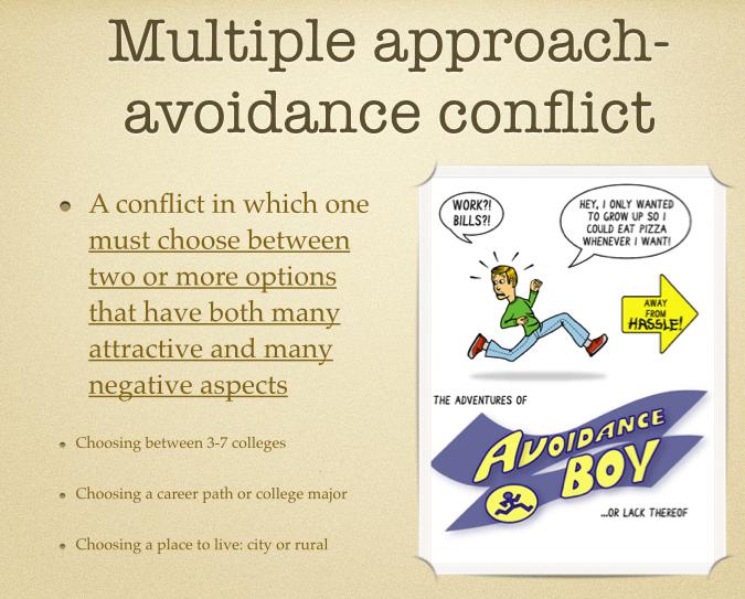 Stress ( the psychology of adjustment).