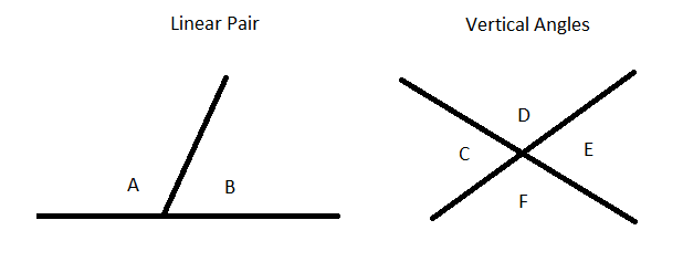 Vertical Angles Geometry Definition
