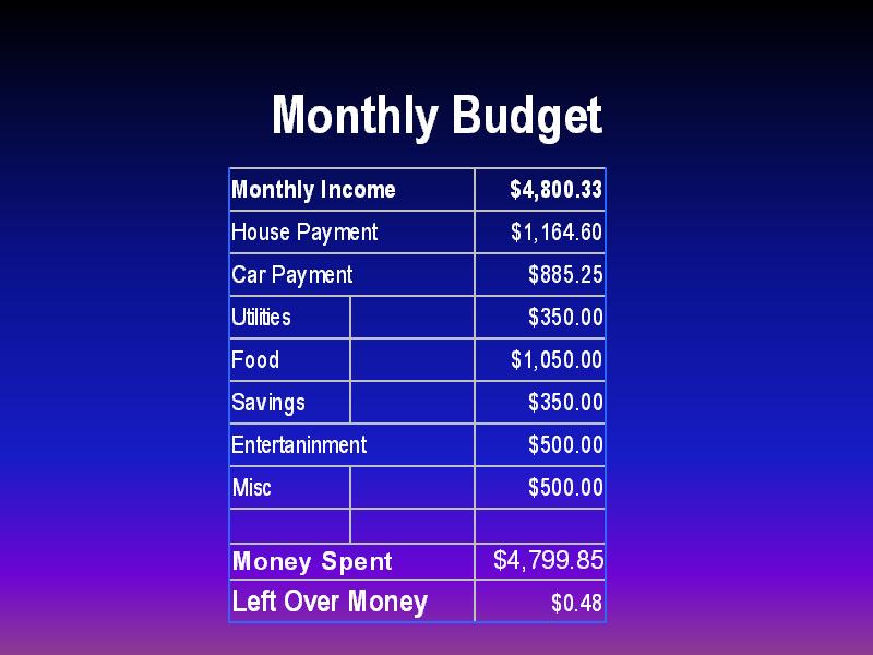 Personal budget worksheet for high school students personal budget worksheet for high school students ibookread Download