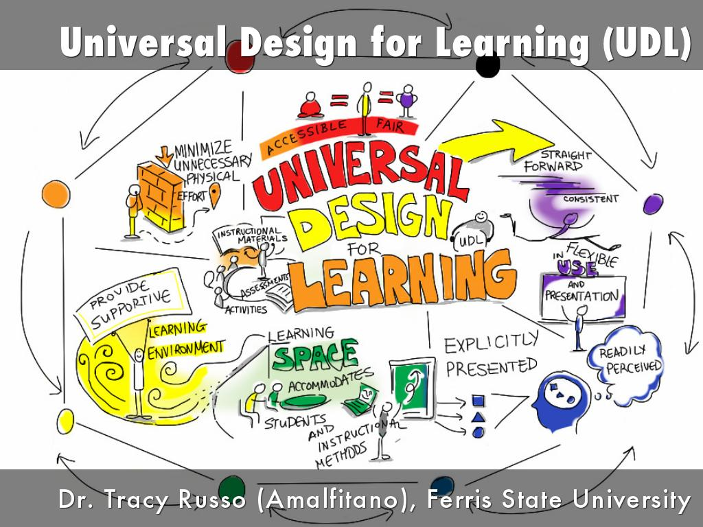 Universal Design For Learning Udl Workshop By Tracy