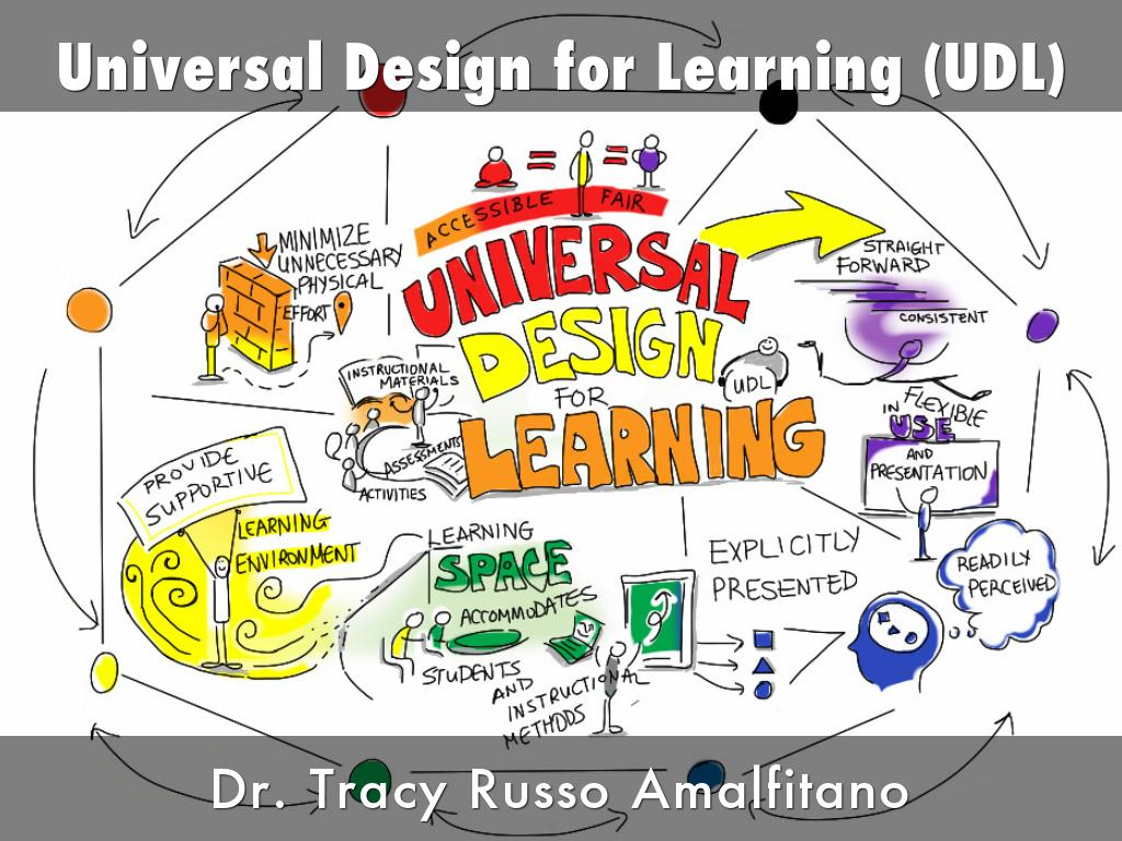 universal design for learning  Universal Design for Learning (UDL) by Tracy Russo