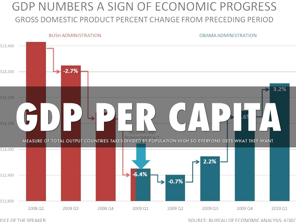 economic progress The us economic development administration's investment policy is designed to establish a foundation for sustainable job growth and the building of durable regional economies throughout the united states.