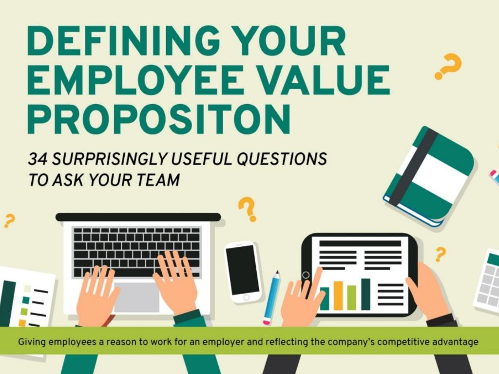 34 Surprisingly Useful Questions to Ask Your Team!
