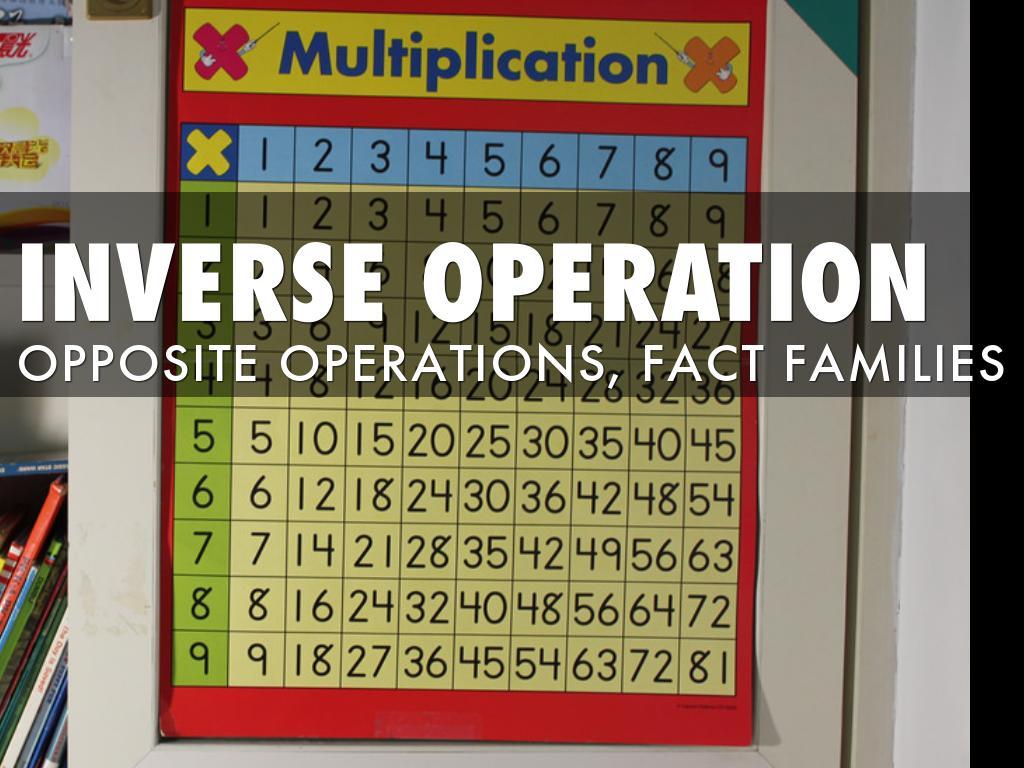 Math Facts by Kunj Bhatt
