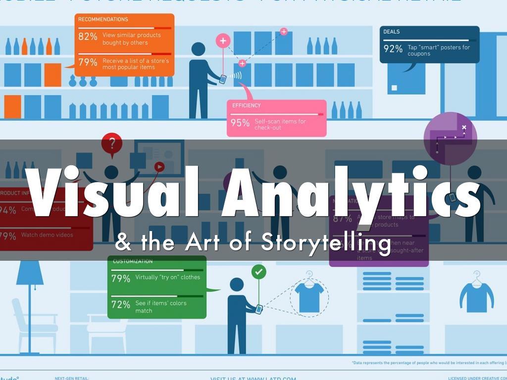 Copiar de Visual Analytics & the Art of Storytelling