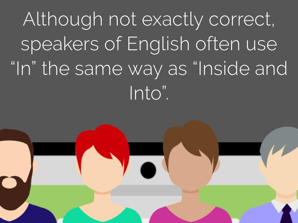 Although Not Exactly Correct Speakers Of English Often Use In The Same Way As Inside And Into