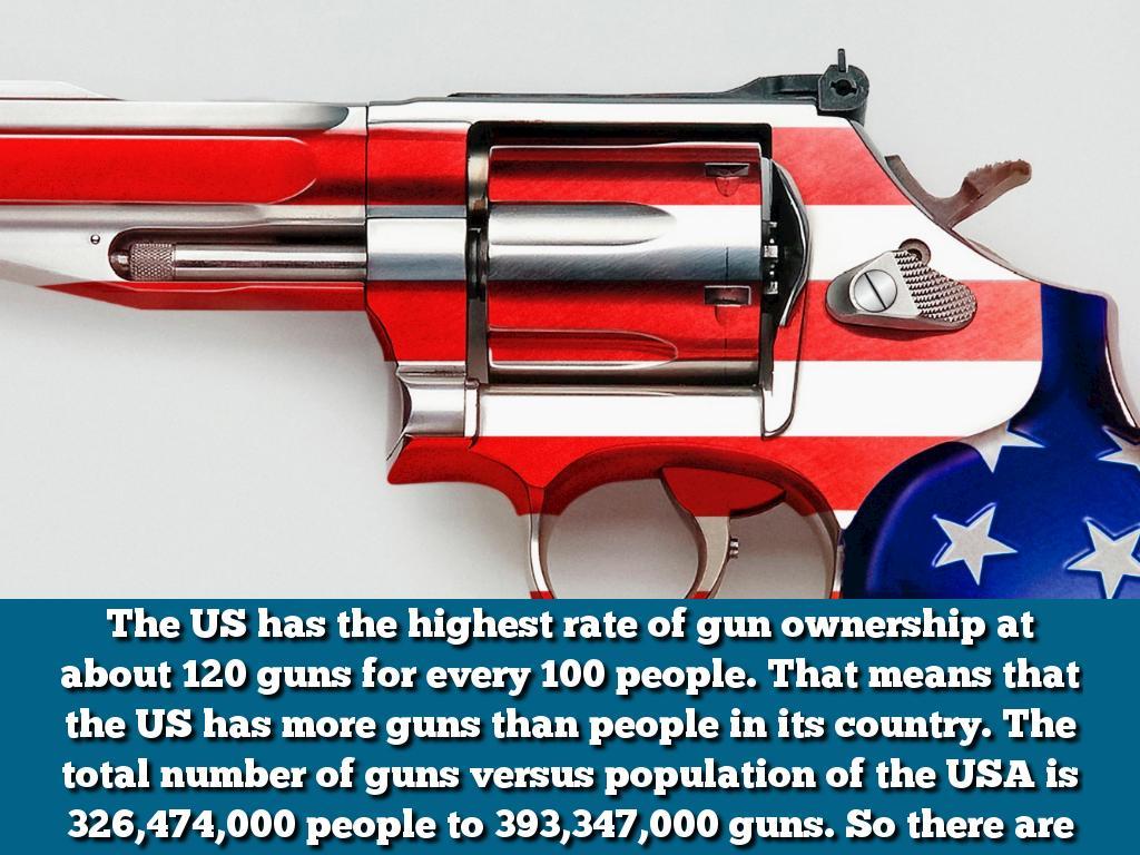 Us Vs Swiss Gun Laws By Alex St George