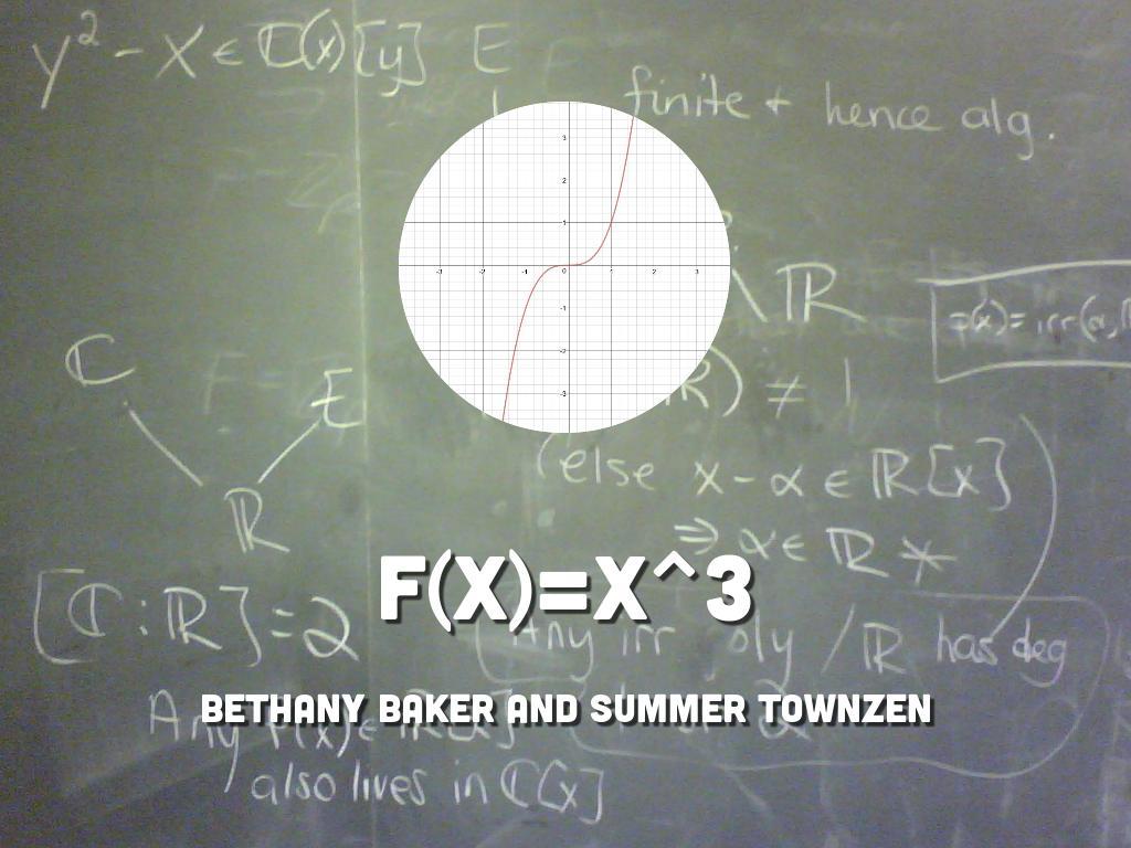 f(x)=x^3