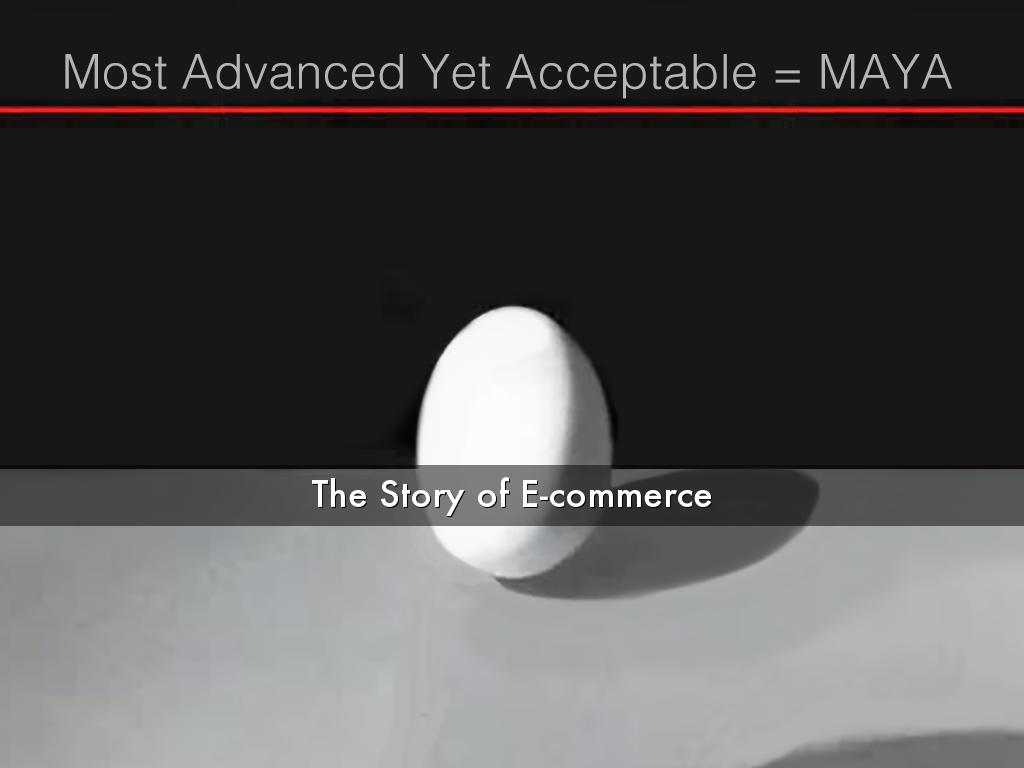 MAYA and the Story of E-commerce