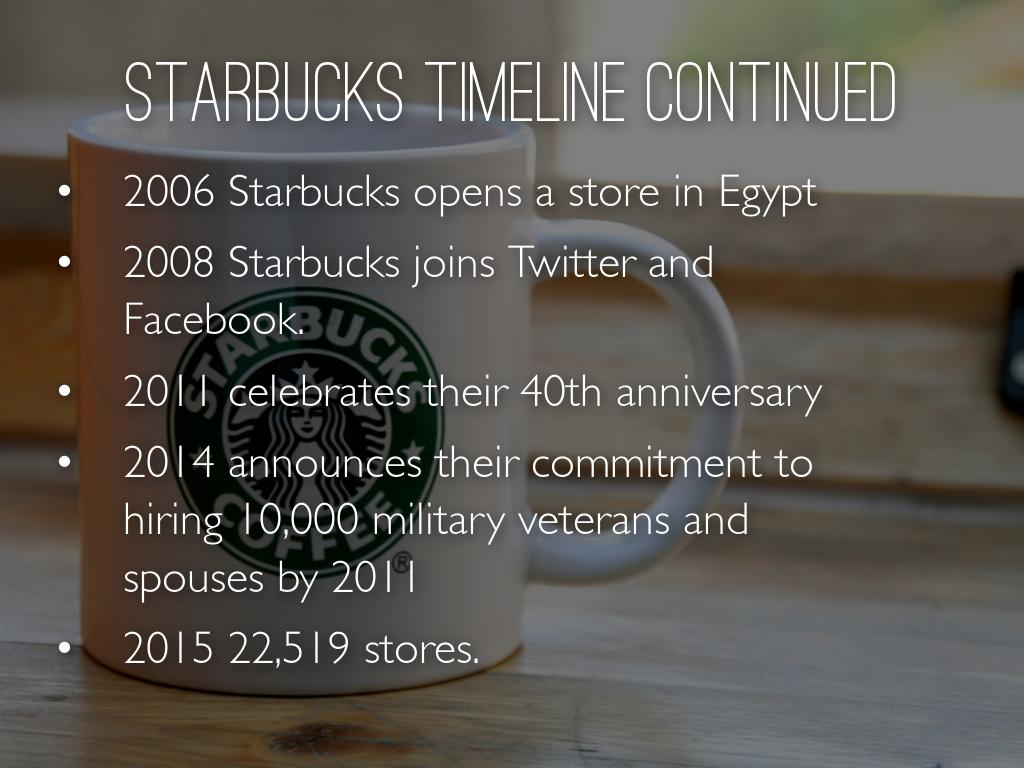 starbucks espoused and enacted values Organizational behavior and communication is the espoused values of starbucks do the communication has no misalignment with the espoused values or enacted.